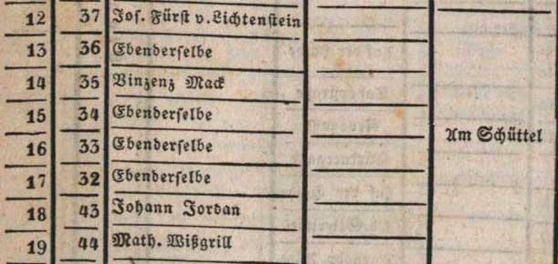 Am Schüttel. 1833
