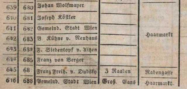 Haarmarkt, Kataster (a), 1833